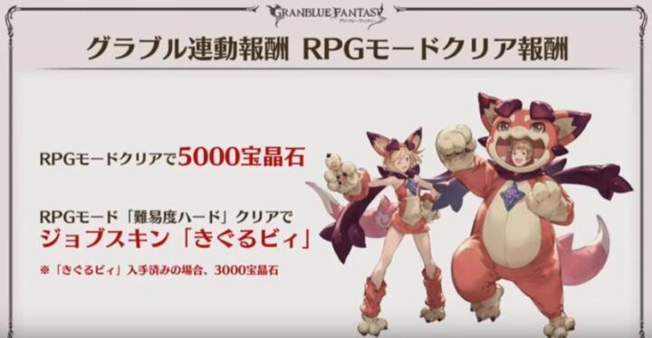 グラブル連動RPGモードクリア報酬の詳細画像