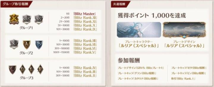 GBVS:Blitz(ブリッツ)第3回報酬の画像